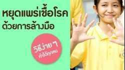 หยุดแพร่เชื้อโรคด้วยการล้างมือ วิธีง่าย ๆ ที่ทำได้ทุกคน | Bio O-YEAH! [by Mahidol Kids]